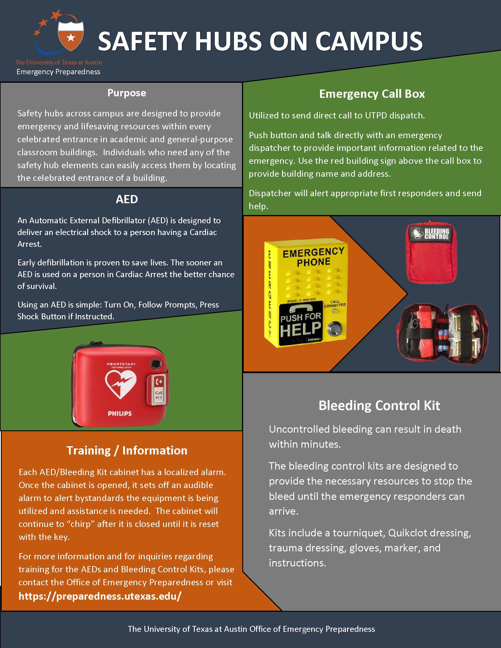 Safety Hub Info Sheet image jpg | Emergency Preparedness | The